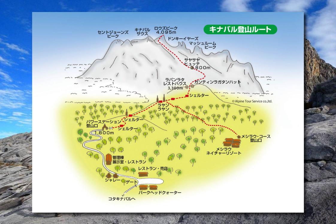 キナバル山は1泊2日で登頂