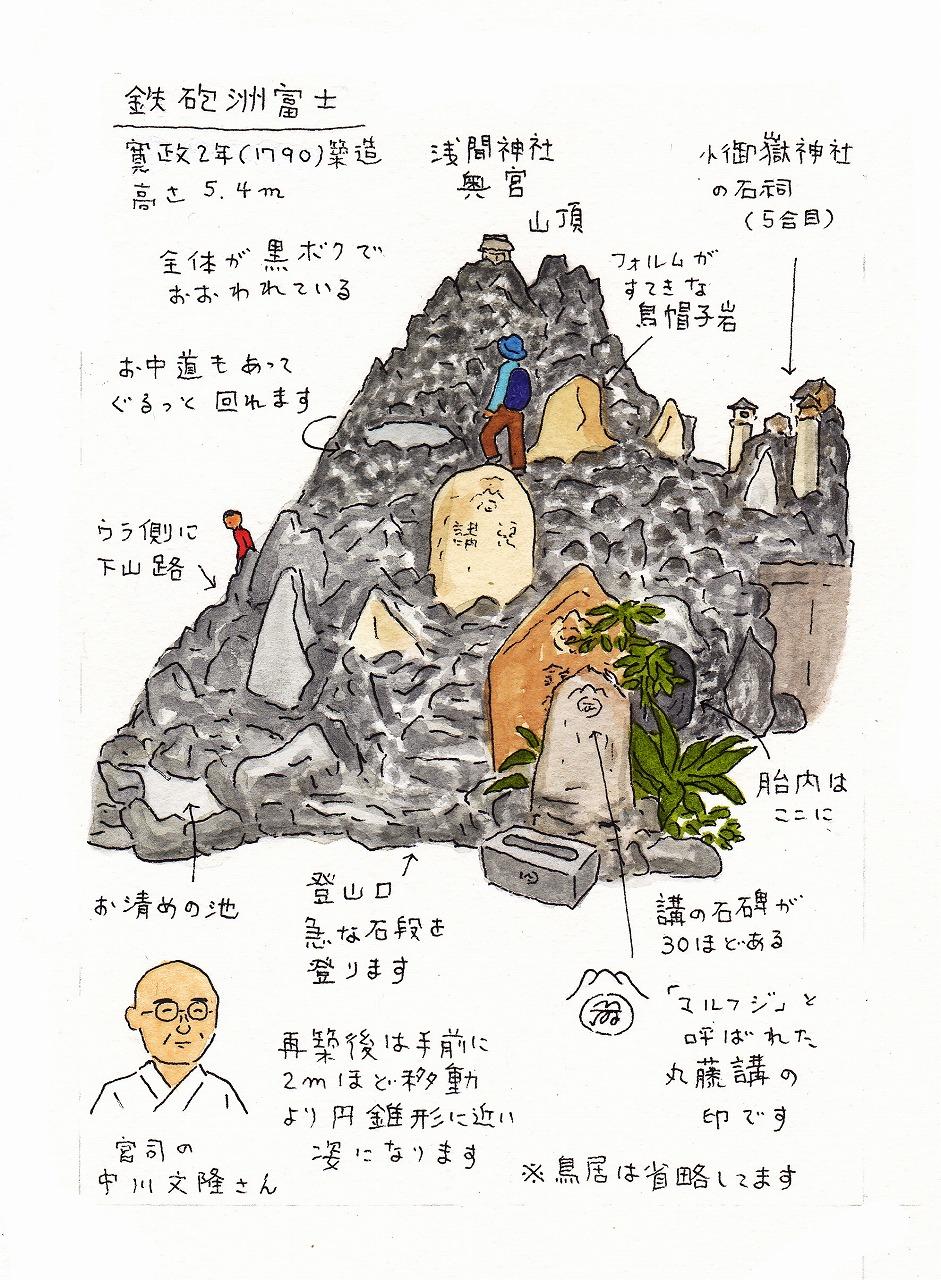 中村みつを氏イラスト